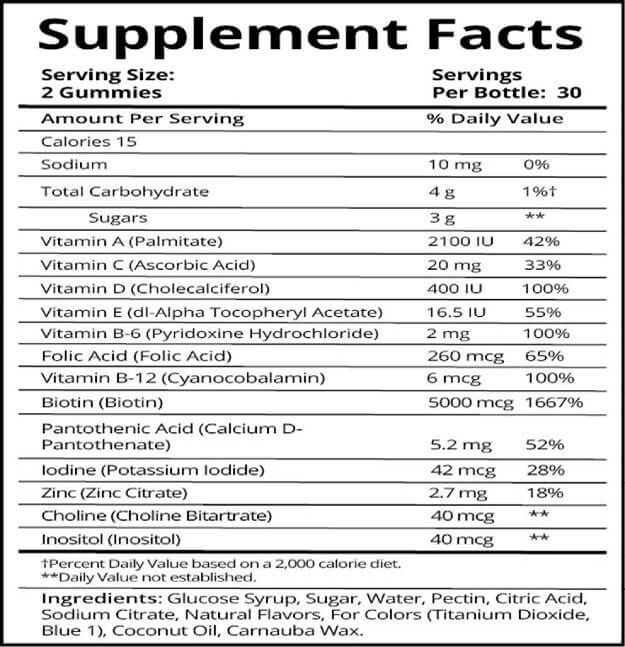 Supplement Facts Suger Bear Hair Ingredients