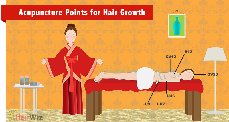 Acupuncture points for hair growth